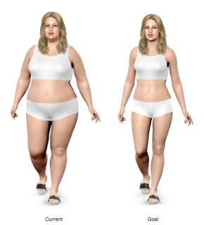 Model My Diet